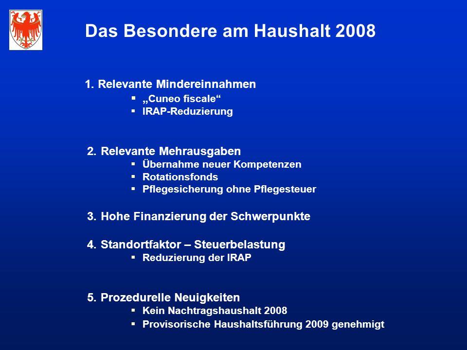 Das Besondere am Haushalt 2008 1.