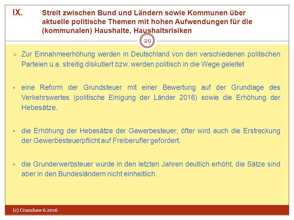 IX. Streit zwischen Bund und Ländern sowie Kommunen über aktuelle politische Themen mit hohen Aufwendungen für die (kommunalen) Haushalte, Haushaltsri