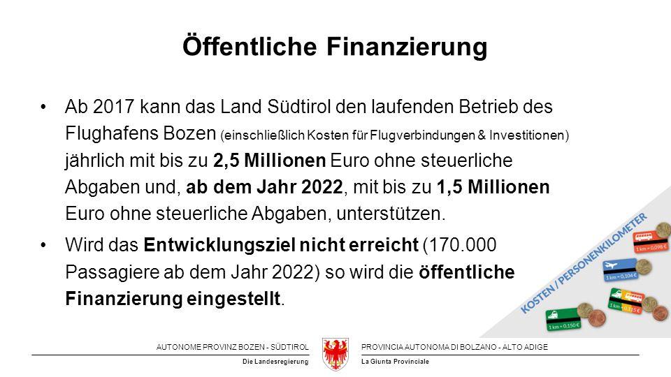 AUTONOME PROVINZ BOZEN - SÜDTIROLPROVINCIA AUTONOMA DI BOLZANO - ALTO ADIGE La Giunta ProvincialeDie Landesregierung Öffentliche Finanzierung Ab 2017 kann das Land Südtirol den laufenden Betrieb des Flughafens Bozen (einschließlich Kosten für Flugverbindungen & Investitionen) jährlich mit bis zu 2,5 Millionen Euro ohne steuerliche Abgaben und, ab dem Jahr 2022, mit bis zu 1,5 Millionen Euro ohne steuerliche Abgaben, unterstützen.