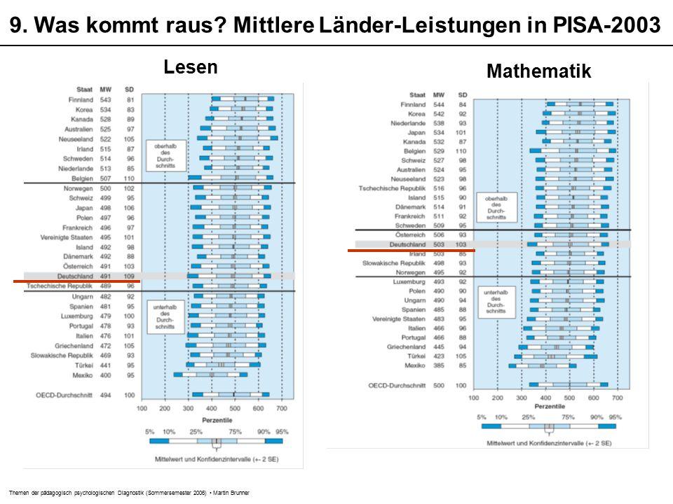 Themen der pädagogisch psychologischen Diagnostik (Sommersemester 2006) Martin Brunner Mathematik Lesen 9.