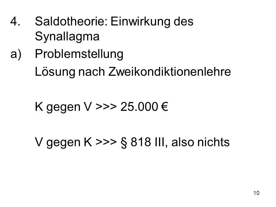 10 4.Saldotheorie: Einwirkung des Synallagma a)Problemstellung Lösung nach Zweikondiktionenlehre K gegen V >>> 25.000 € V gegen K >>> § 818 III, also nichts