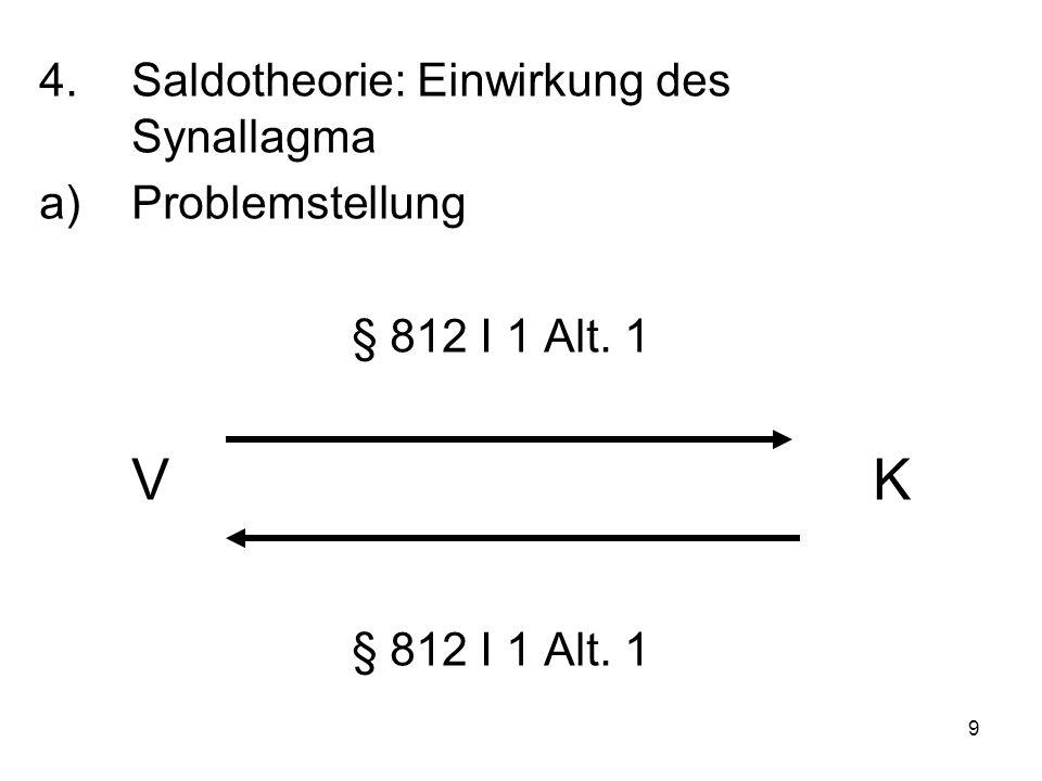 9 4.Saldotheorie: Einwirkung des Synallagma a)Problemstellung § 812 I 1 Alt. 1 VK § 812 I 1 Alt. 1