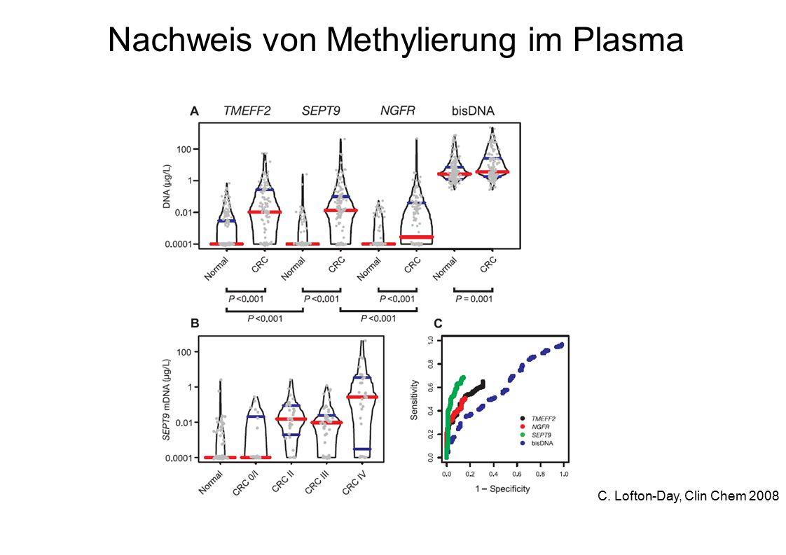 Nachweis von Methylierung im Plasma C. Lofton-Day, Clin Chem 2008