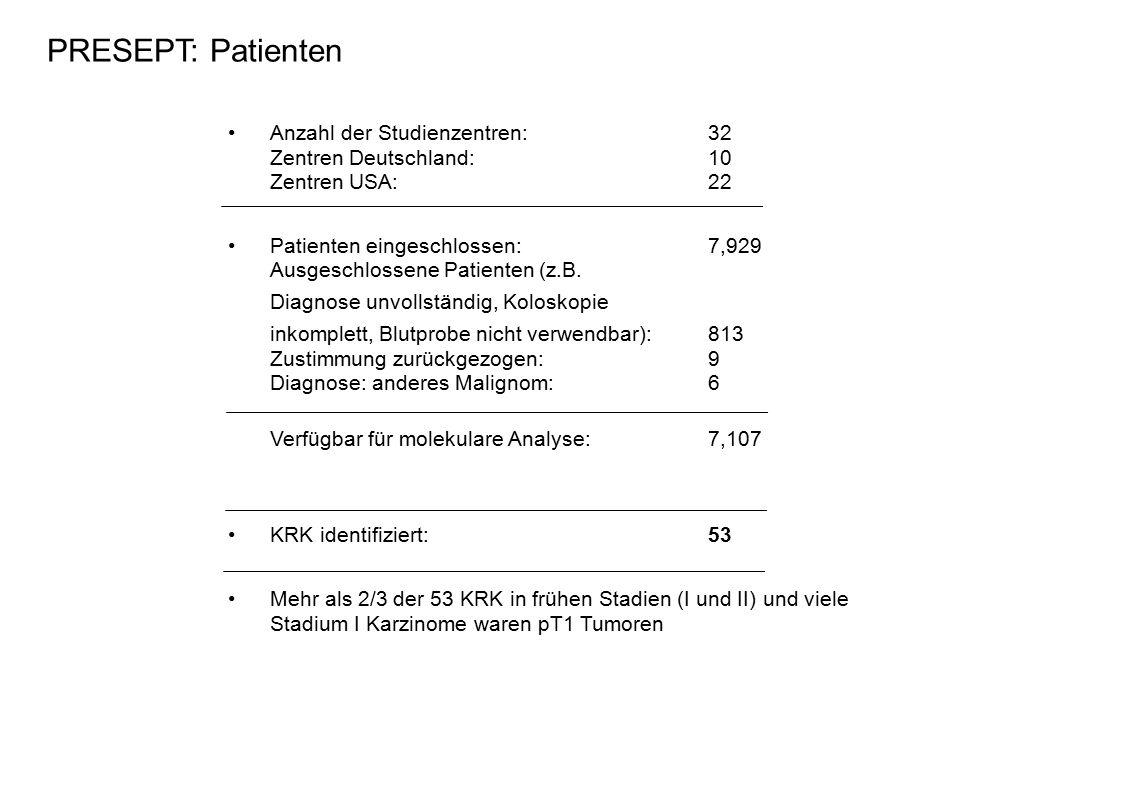 PRESEPT: Patienten Anzahl der Studienzentren: 32 Zentren Deutschland:10 Zentren USA:22 Patienten eingeschlossen:7,929 Ausgeschlossene Patienten (z.B.