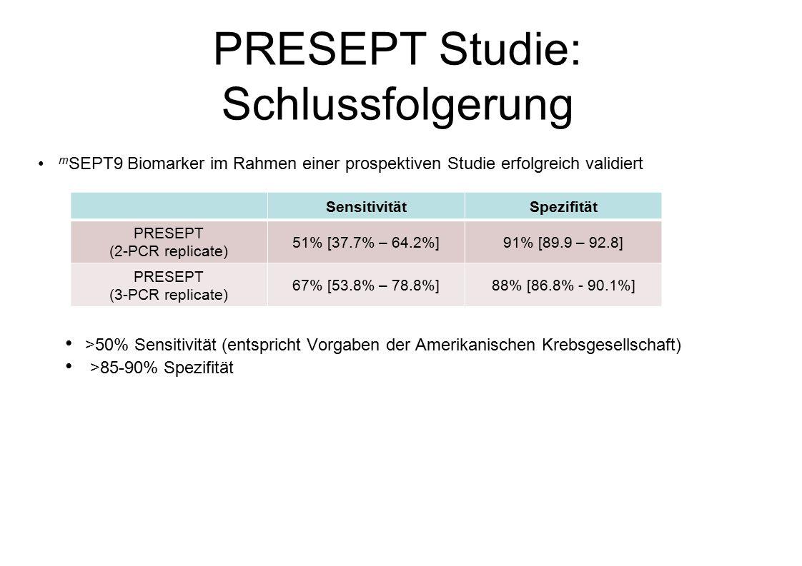 PRESEPT Studie: Schlussfolgerung m SEPT9 Biomarker im Rahmen einer prospektiven Studie erfolgreich validiert >50% Sensitivität (entspricht Vorgaben de