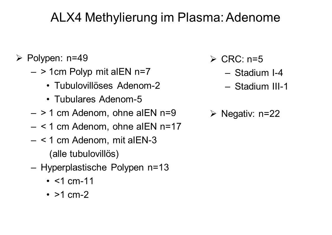  Polypen: n=49 –> 1cm Polyp mit aIEN n=7 Tubulovillöses Adenom-2 Tubulares Adenom-5 –> 1 cm Adenom, ohne aIEN n=9 –< 1 cm Adenom, ohne aIEN n=17 –< 1