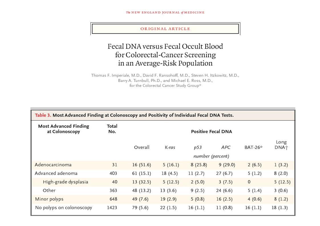 Ebert M and Opitz O, Gastroenterology 2009 Knudson's Doppel Hit Hypothese sporadisch hereditär Mutation Methylierung Normal Tumor