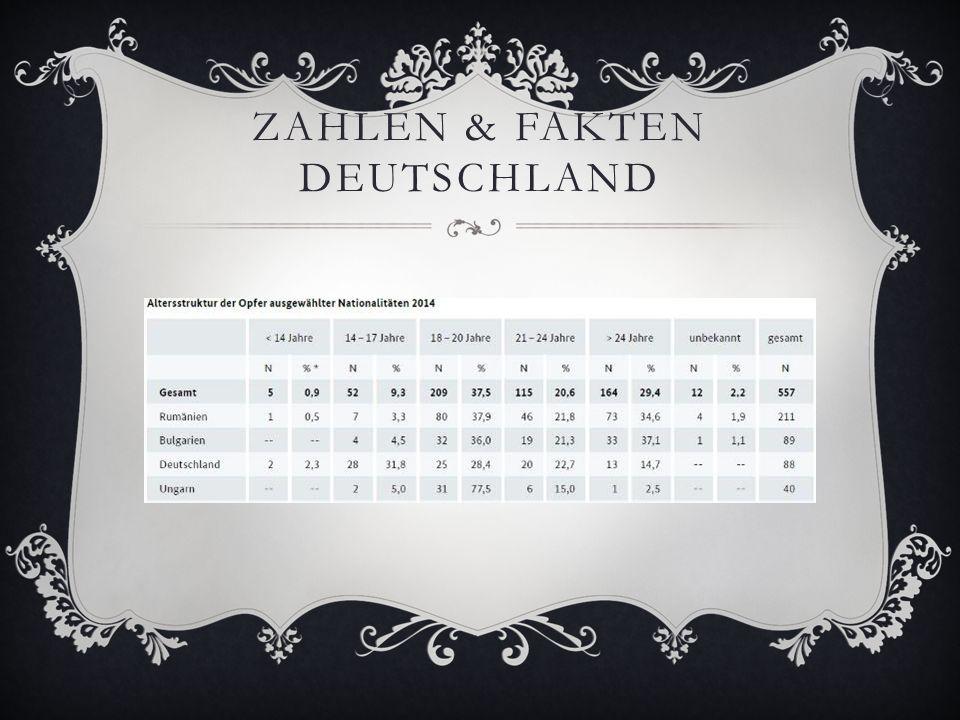 ZAHLEN & FAKTEN STUTTGART