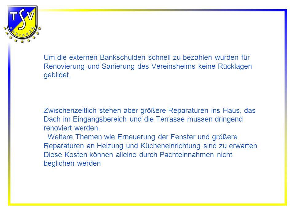 Version 1.0 TSV Ehningen Masterfoliensatz4 Deshalb beantragt der Vorstand den bisher für die Finanzierung verwendeten Beitrag in einen zweckgebundenen Renovierungs- Erhaltungs- und Erweiterungsbeitrag umzuwidmen und für 10 Jahre weiter zu erheben.