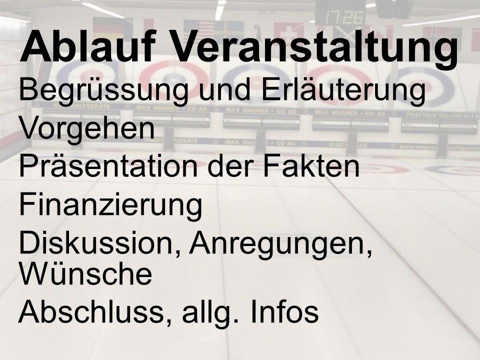 Motivation Klares Kommittent zu Curling in Basel Aktuelle Curler helfen die Zukunft abzusichern Einlage der fiktiven Zukunftseinlage als Entlastung Faustformel: Pro gespielter Saison = Fr.