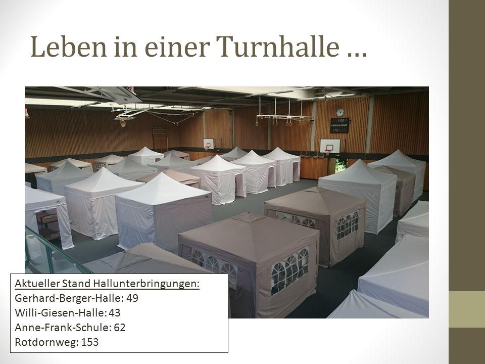 Leben in einer Turnhalle … Aktueller Stand Hallunterbringungen: Gerhard-Berger-Halle: 49 Willi-Giesen-Halle: 43 Anne-Frank-Schule: 62 Rotdornweg: 153