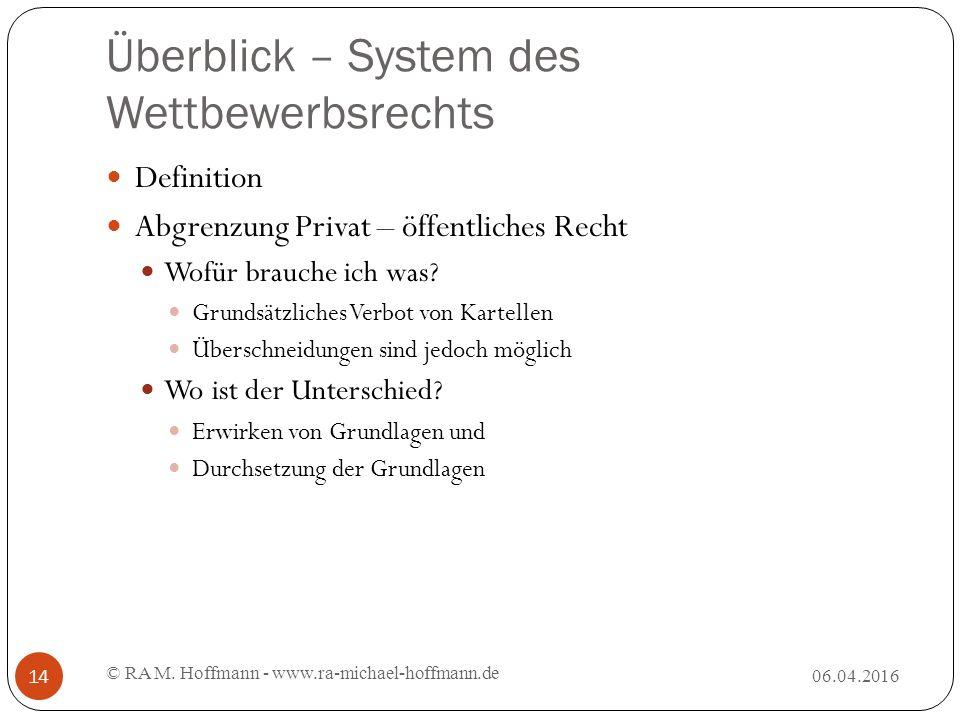 Überblick – System des Wettbewerbsrechts 06.04.2016 © RA M.