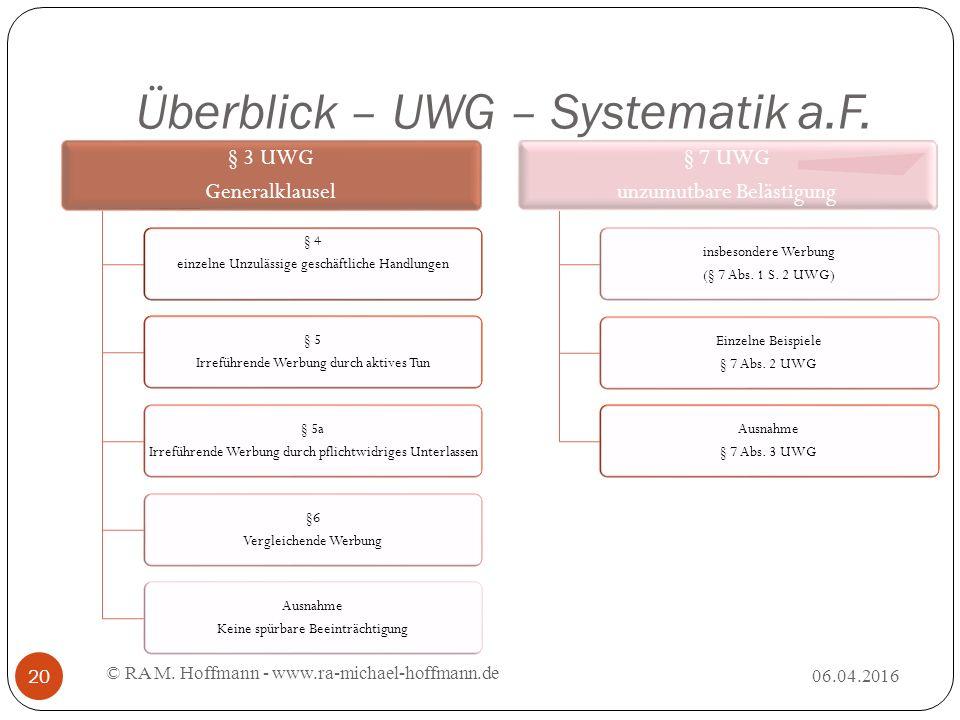 Überblick – UWG – Systematik a.F. 06.04.2016 © RA M.