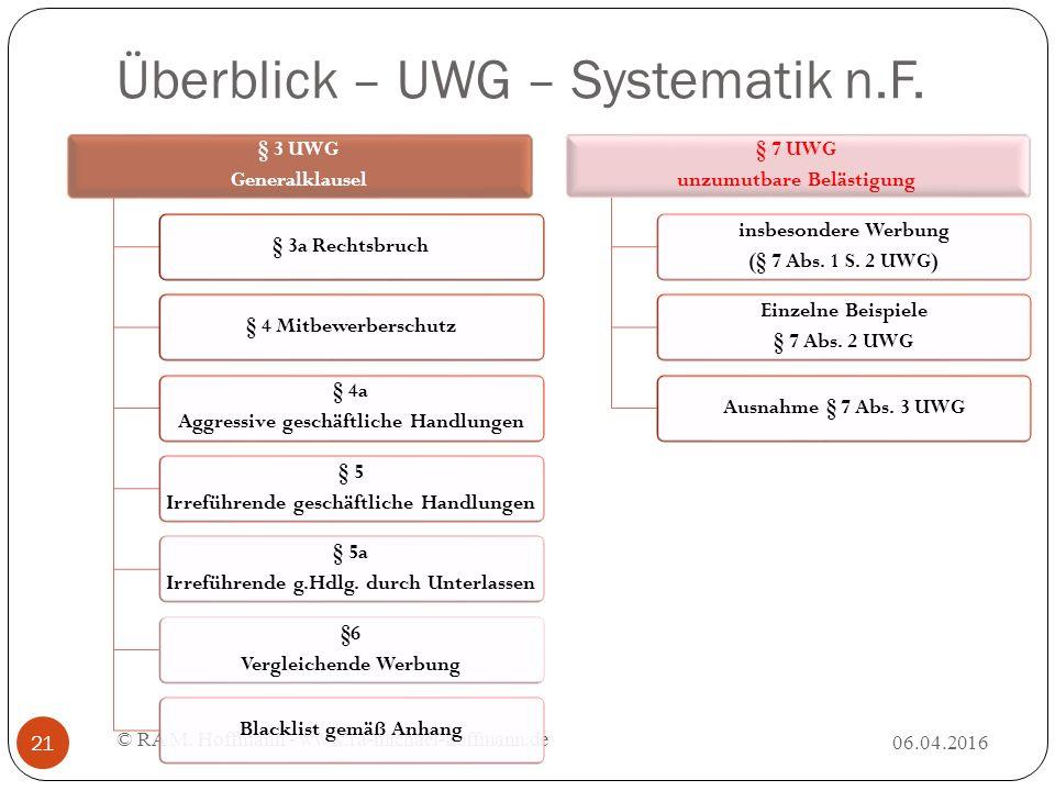 Überblick – UWG – Systematik n.F. 06.04.2016 © RA M.