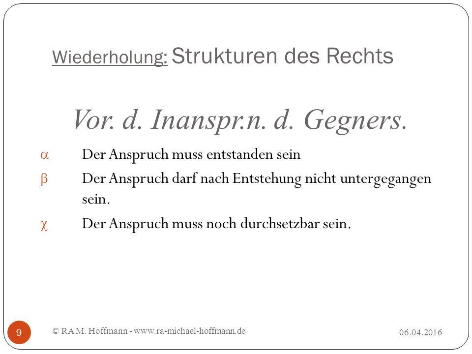 Überblick – UWG – Systematik a.F.06.04.2016 © RA M.