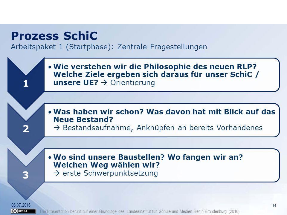 Die Präsentation beruht auf einer Grundlage des Landesinstitut für Schule und Medien Berlin-Brandenburg (2016) Prozess SchiC Arbeitspaket 1 (Startphas