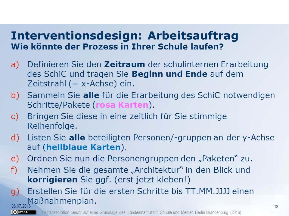 Die Präsentation beruht auf einer Grundlage des Landesinstitut für Schule und Medien Berlin-Brandenburg (2016) Interventionsdesign: Arbeitsauftrag Wie