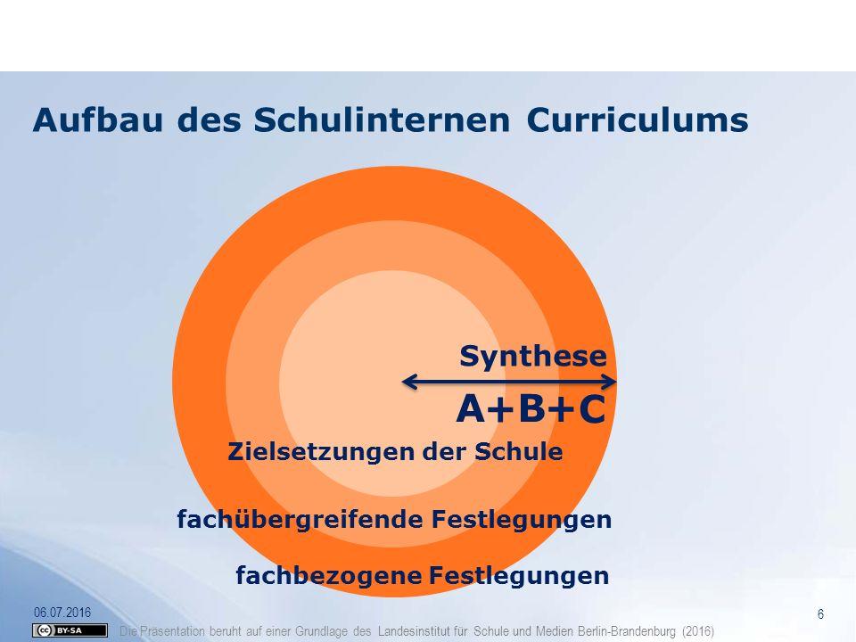 Die Präsentation beruht auf einer Grundlage des Landesinstitut für Schule und Medien Berlin-Brandenburg (2016) Aufbau SchiC: Teil A schulinterne Festlegungen zu den Zielsetzungen und Bezüge zu den Teilen B und C mit Querverweisen zum Schulprogramm  Schulprofil  Heterogenität/Inklusives Lernen  Unterrichtsangebot (profilbildend)  Ganztägiges Lernen  externe Kooperationsangebote  Anknüpfung an die Lebenswelt  Selbstreguliertes Lernen/Partizipation  Aufbau von Wissen, Vernetzung und Übertragung  Lernberatung, Lern- und Leistungsförderung, Leistungsbewertung 7 06.07.2016