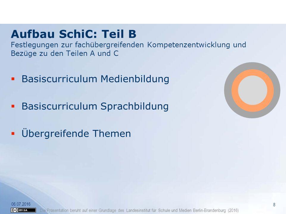 Die Präsentation beruht auf einer Grundlage des Landesinstitut für Schule und Medien Berlin-Brandenburg (2016) Aufbau SchiC: Teil B Festlegungen zur f