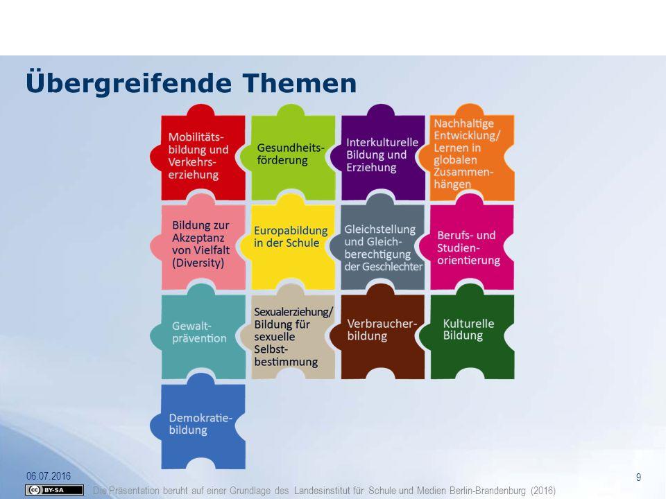 Die Präsentation beruht auf einer Grundlage des Landesinstitut für Schule und Medien Berlin-Brandenburg (2016) Übergreifende Themen 9 06.07.2016