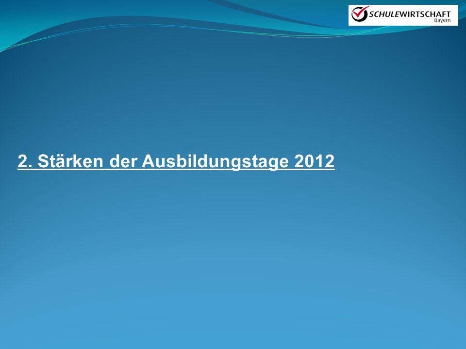 2. Stärken der Ausbildungstage 2012