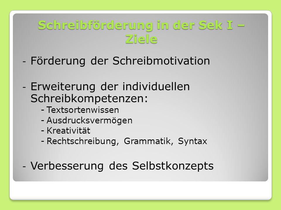 Schreibförderung in der Sek I – Ziele - Förderung der Schreibmotivation - Erweiterung der individuellen Schreibkompetenzen: -Textsortenwissen -Ausdrucksvermögen -Kreativität -Rechtschreibung, Grammatik, Syntax - Verbesserung des Selbstkonzepts