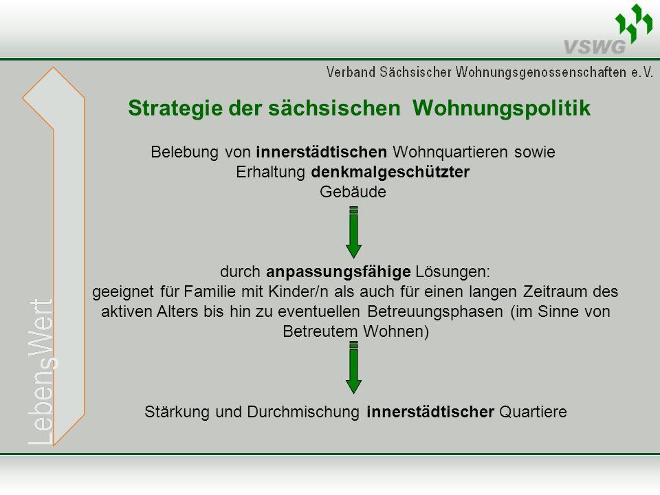 Strategie der sächsischen Wohnungspolitik Belebung von innerstädtischen Wohnquartieren sowie Erhaltung denkmalgeschützter Gebäude durch anpassungsfähi