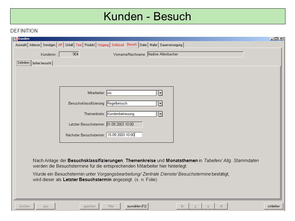 Kunden - Besuch DEFINITION Nach Anlage der Besuchsklassifizierungen, Themenkreise und Monatsthemen in Tabellen/ Allg. Stammdaten werden die Besuchster