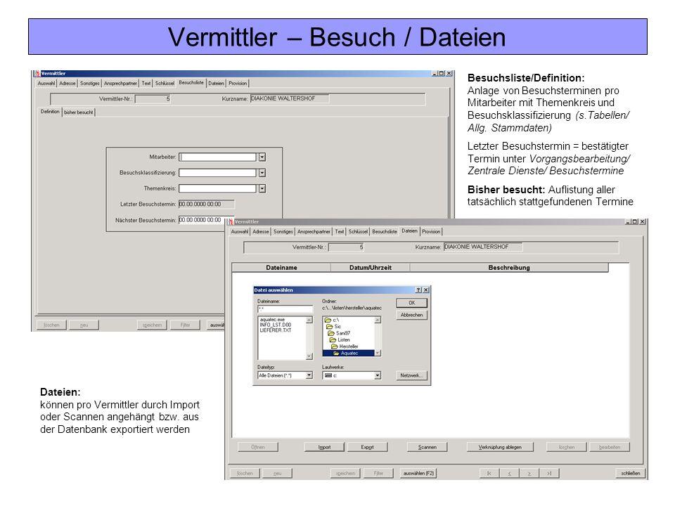 Vermittler – Besuch / Dateien Besuchsliste/Definition: Anlage von Besuchsterminen pro Mitarbeiter mit Themenkreis und Besuchsklassifizierung (s.Tabell