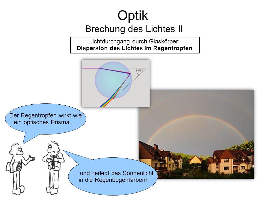 Optik Brechung des Lichtes II Lichtdurchgang durch Glaskörper: Dispersion des Lichtes im Regentropfen Der Regentropfen wirkt wie ein optisches Prisma
