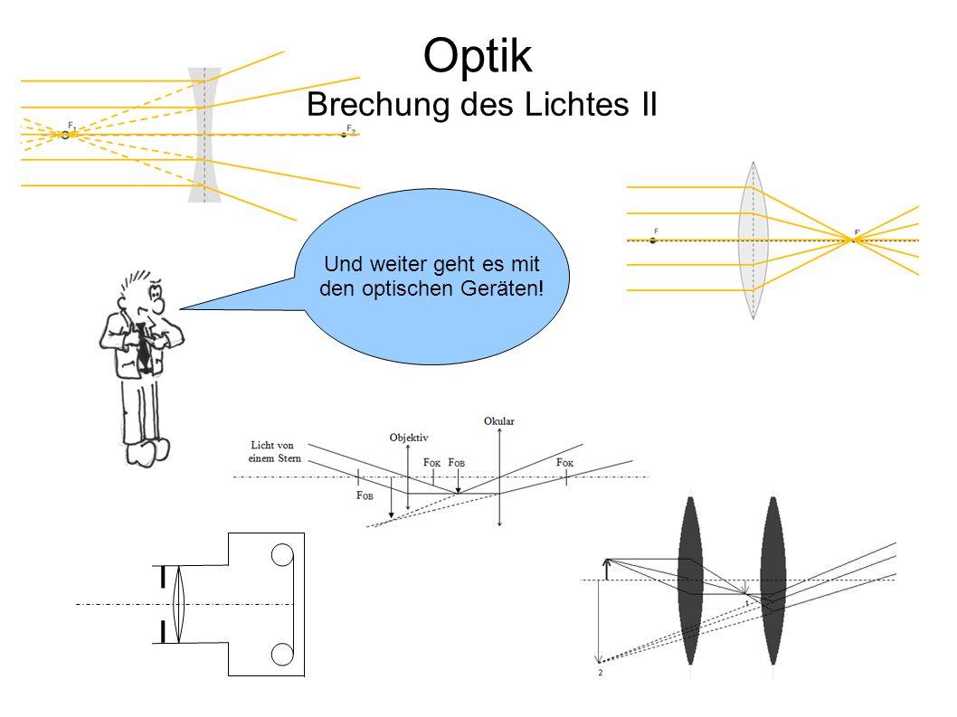 Optik Brechung des Lichtes II Und weiter geht es mit den optischen Geräten!