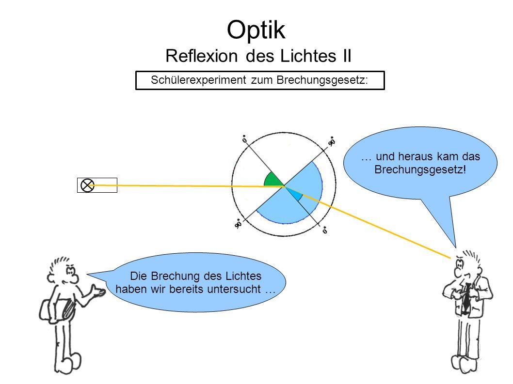 Optik Reflexion des Lichtes II Schülerexperiment zum Brechungsgesetz: Die Brechung des Lichtes haben wir bereits untersucht … … und heraus kam das Bre