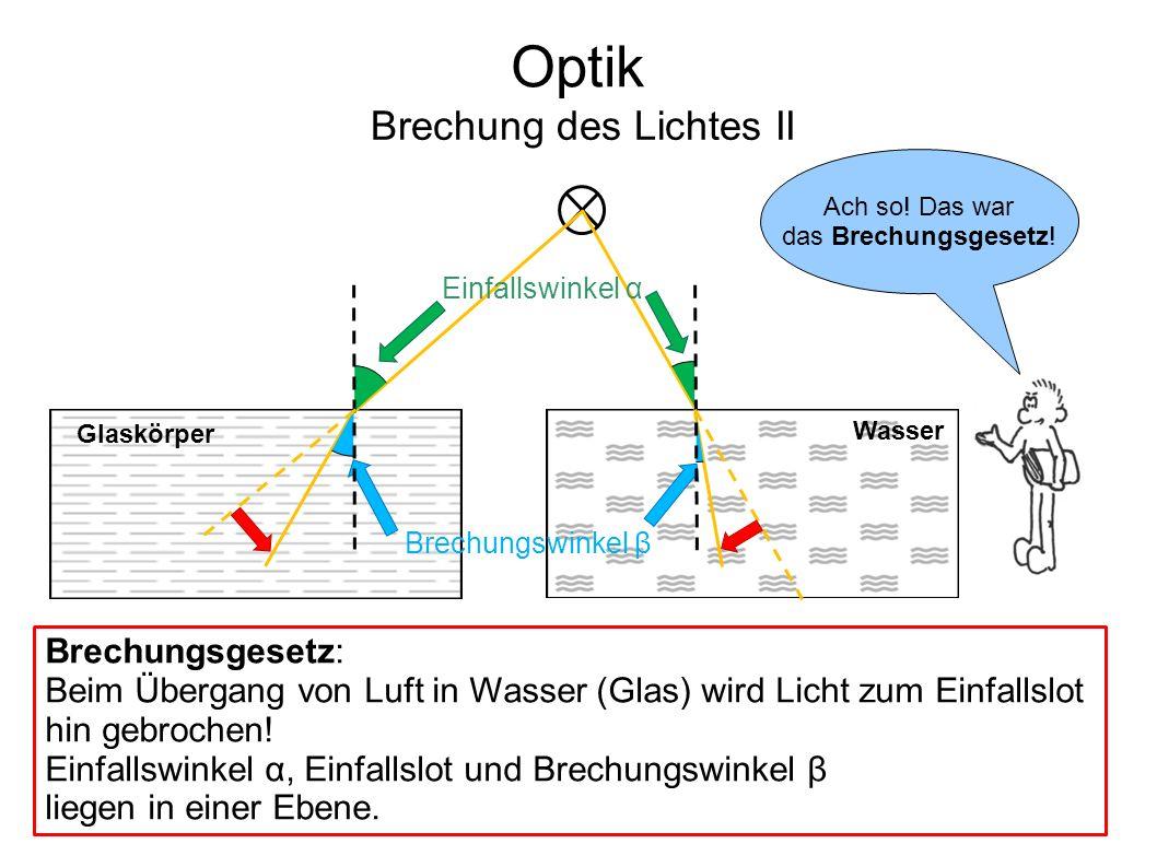 Glaskörper Wasser Optik Brechung des Lichtes II Ach so! Das war das Brechungsgesetz! Brechungsgesetz: Beim Übergang von Luft in Wasser (Glas) wird Lic