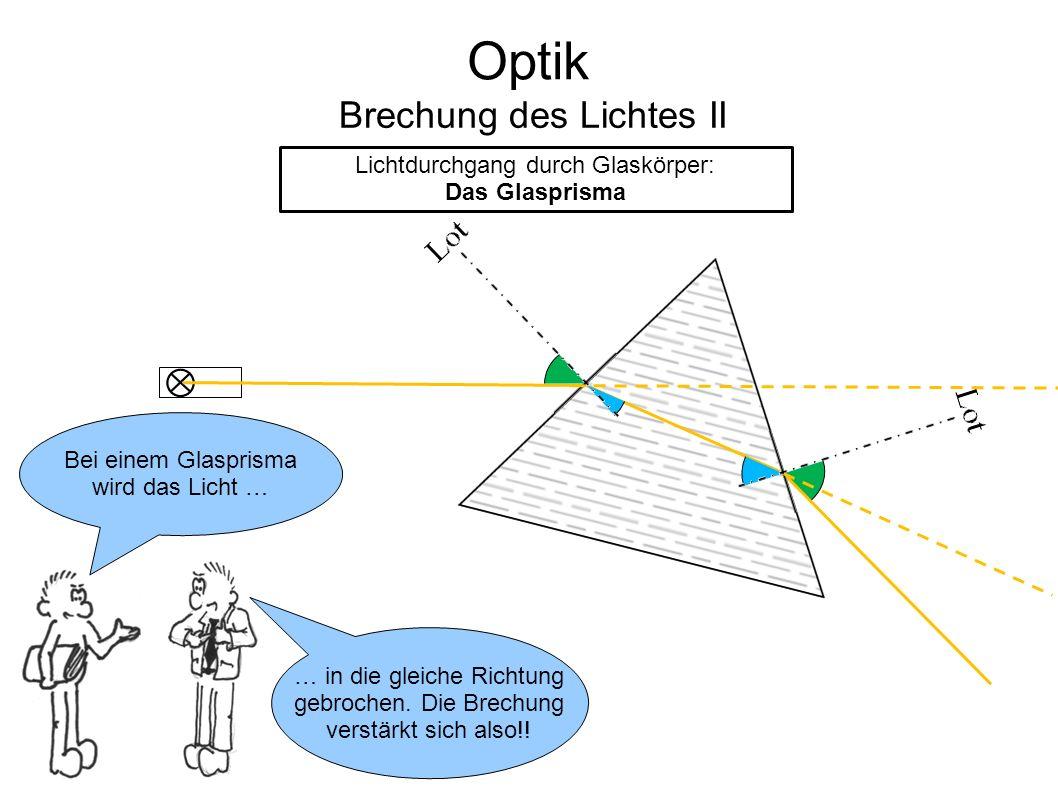 Optik Brechung des Lichtes II Lichtdurchgang durch Glaskörper: Das Glasprisma Bei einem Glasprisma wird das Licht … … in die gleiche Richtung gebroche