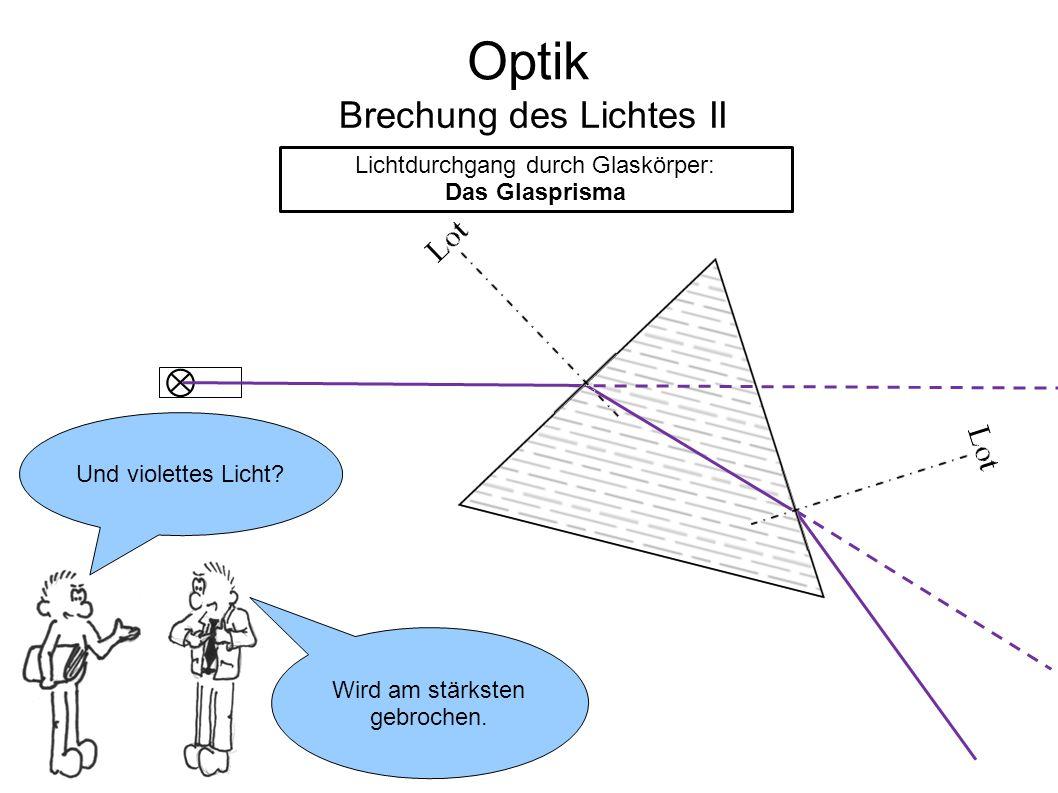 Optik Brechung des Lichtes II Lichtdurchgang durch Glaskörper: Das Glasprisma Und violettes Licht? Wird am stärksten gebrochen.