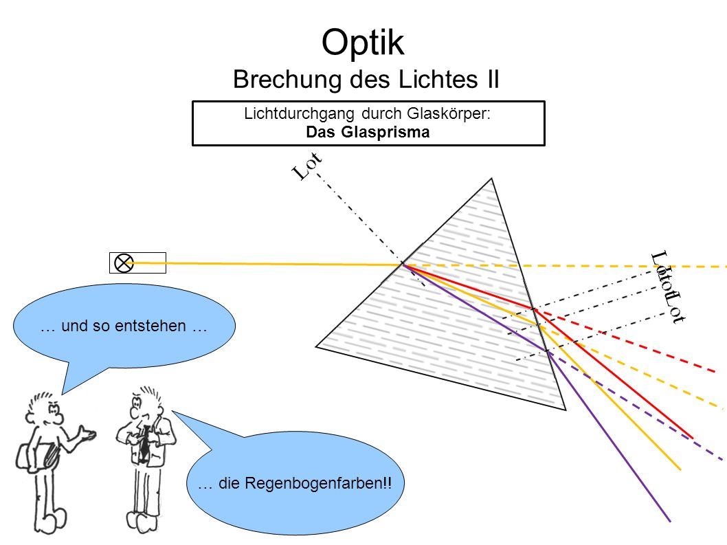 Optik Brechung des Lichtes II Lichtdurchgang durch Glaskörper: Dispersion des Lichtes im Glasprisma Wenn weißes Licht in einem Prisma gebrochen wird … … entsteht ein Regenbogen!
