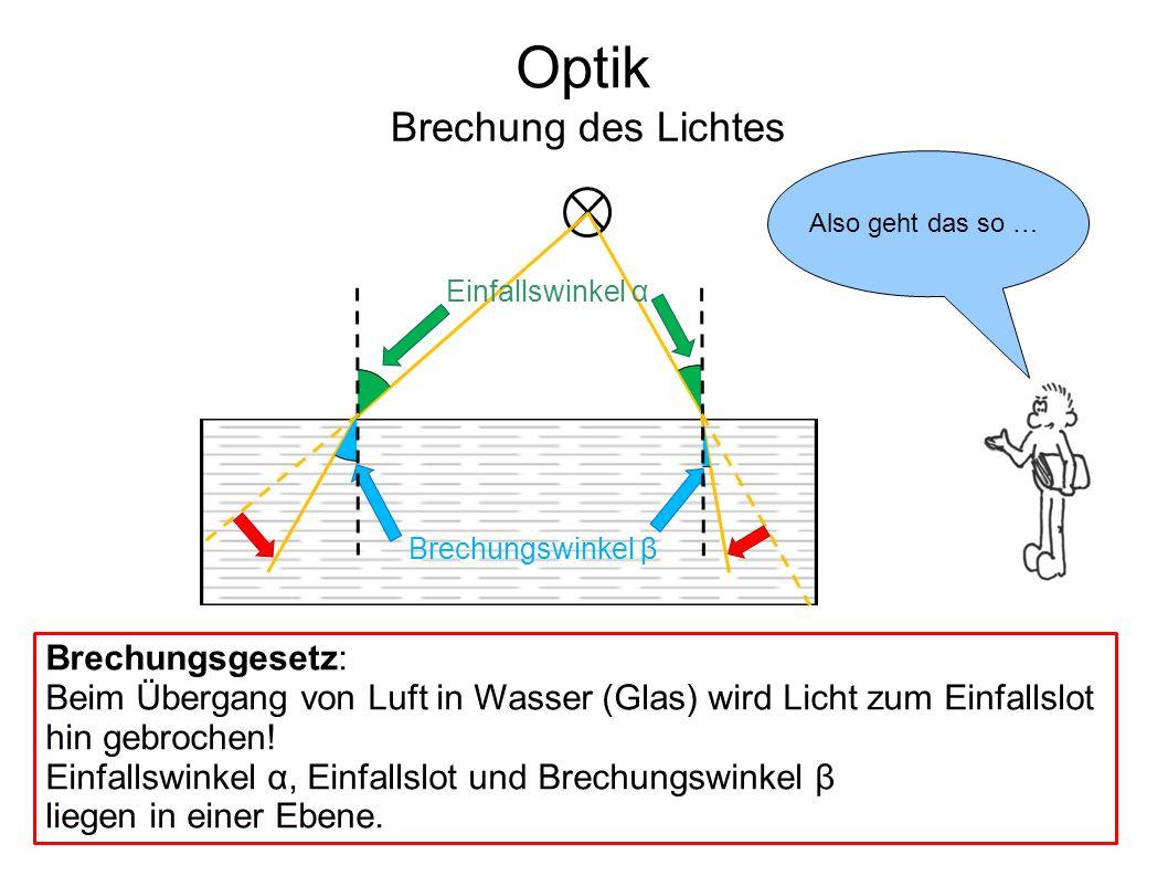 Optik Brechung des Lichtes Also geht das so … Brechungsgesetz: Beim Übergang von Luft in Wasser (Glas) wird Licht zum Einfallslot hin gebrochen.