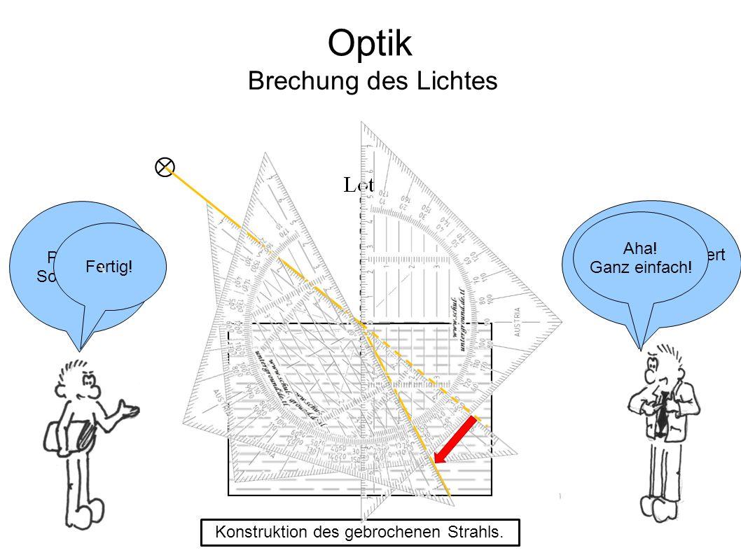 Aber wie konstruiert man das nun? Pass auf! So geht's … Optik Brechung des Lichtes Fertig! Aha! Ganz einfach! Konstruktion des gebrochenen Strahls.