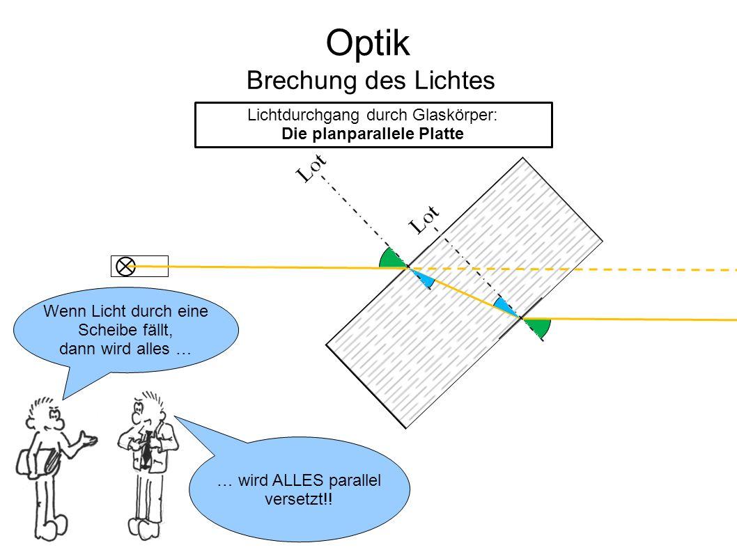 Optik Brechung des Lichtes Lichtdurchgang durch Glaskörper: Die planparallele Platte Wenn Licht durch eine Scheibe fällt, dann wird alles … … wird ALLES parallel versetzt!!