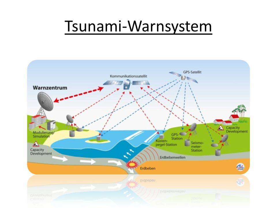 Tsunami-Warnsystem
