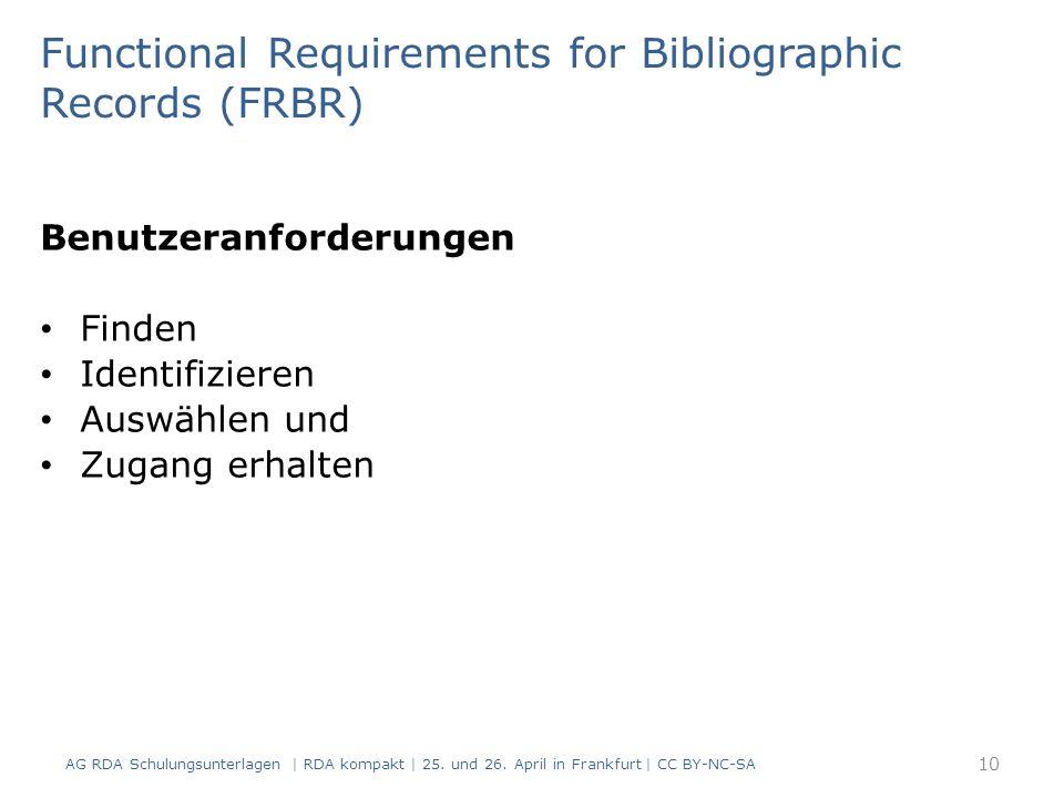 Benutzeranforderungen Finden Identifizieren Auswählen und Zugang erhalten AG RDA Schulungsunterlagen | RDA kompakt | 25.
