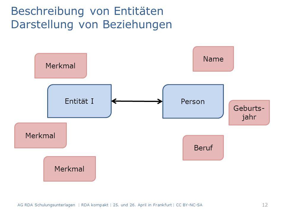 Beschreibung von Entitäten Darstellung von Beziehungen AG RDA Schulungsunterlagen | RDA kompakt | 25.