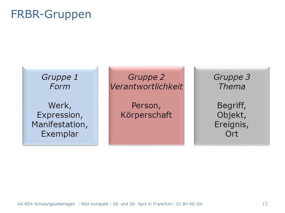 FRBR-Gruppen AG RDA Schulungsunterlagen | RDA kompakt | 25.