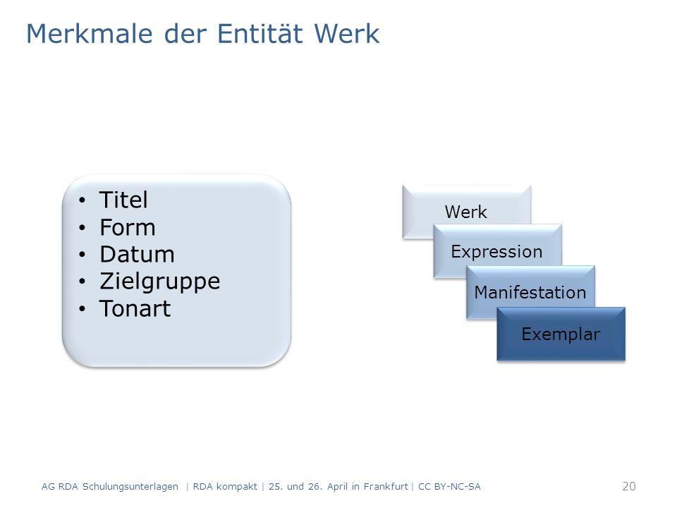 Merkmale der Entität Werk AG RDA Schulungsunterlagen | RDA kompakt | 25.