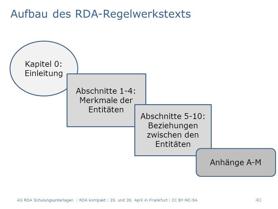 Aufbau des RDA-Regelwerkstexts AG RDA Schulungsunterlagen | RDA kompakt | 25.