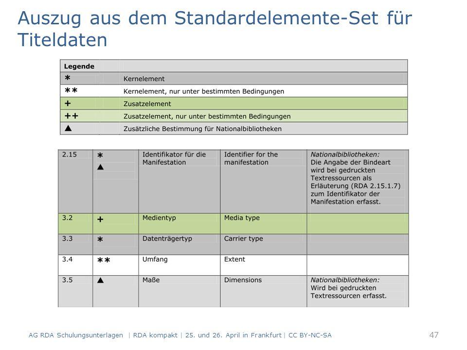 Auszug aus dem Standardelemente-Set für Titeldaten AG RDA Schulungsunterlagen | RDA kompakt | 25.