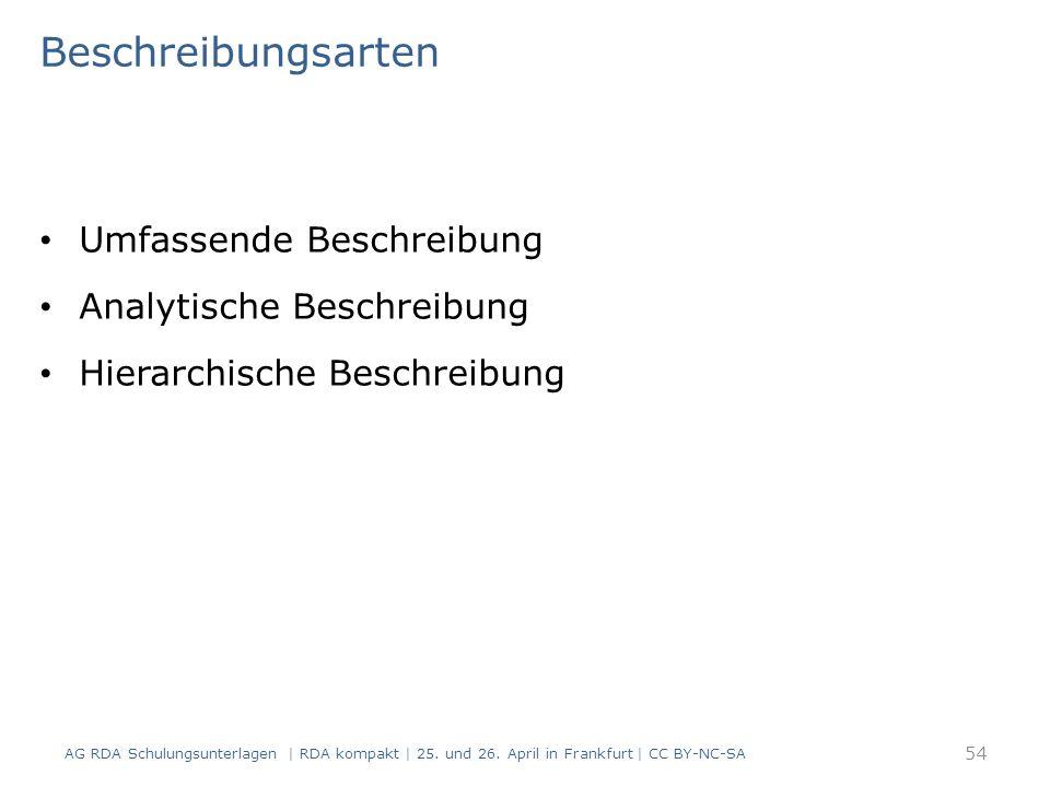 Beschreibungsarten Umfassende Beschreibung Analytische Beschreibung Hierarchische Beschreibung AG RDA Schulungsunterlagen | RDA kompakt | 25.