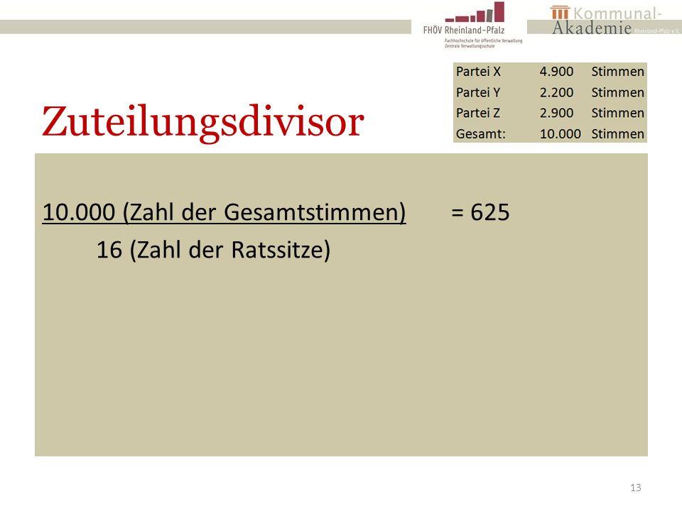 Zuteilungsdivisor 10.000 (Zahl der Gesamtstimmen)= 625 16 (Zahl der Ratssitze) 13