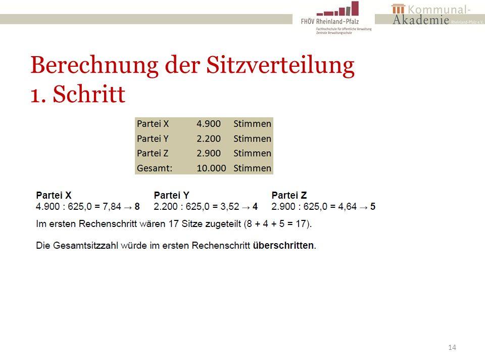 Berechnung der Sitzverteilung 1. Schritt 14