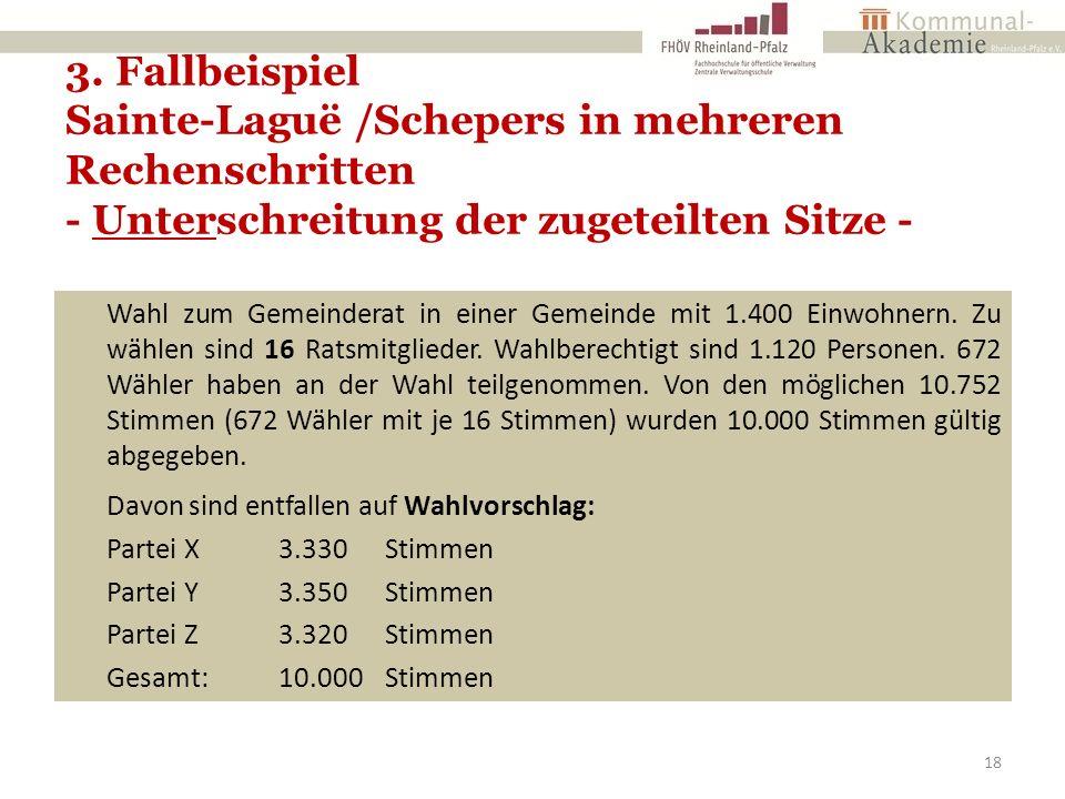 3. Fallbeispiel Sainte-Laguë /Schepers in mehreren Rechenschritten - Unterschreitung der zugeteilten Sitze - Wahl zum Gemeinderat in einer Gemeinde mi